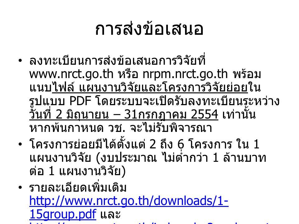 การส่งข้อเสนอ ลงทะเบียนการส่งข้อเสนอการวิจัยที่ www.nrct.go.th หรือ nrpm.nrct.go.th พร้อม แนบไฟล์ แผนงานวิจัยและโครงการวิจัยย่อยใน รูปแบบ PDF โดยระบบจะเปิดรับลงทะเบียนระหว่าง วันที่ 2 มิถุนายน – 31 กรกฎาคม 2554 เท่านั้น หากพ้นกาหนด วช.