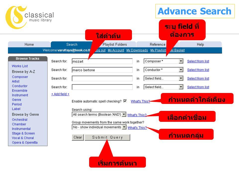 ใส่คำค้น ระบุ field ที่ ต้องการ กำหนดคำใกล้เคียง เลือกคำเชื่อม กำหนดกลุ่ม เริ่มการค้นหา Advance Search