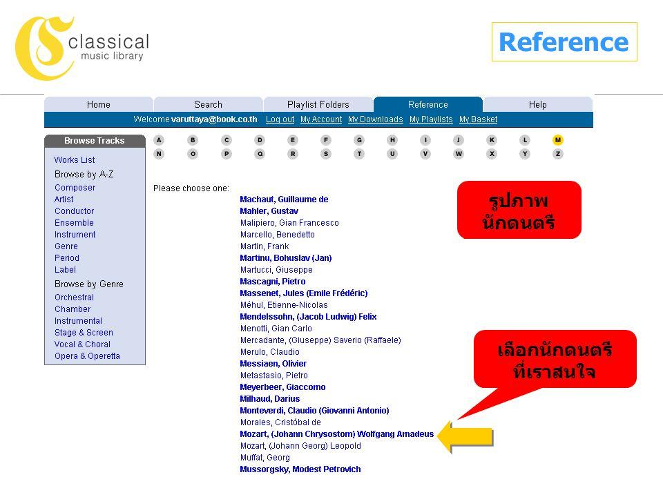 Reference รูปภาพ นักดนตรี เลือกนักดนตรี ที่เราสนใจ
