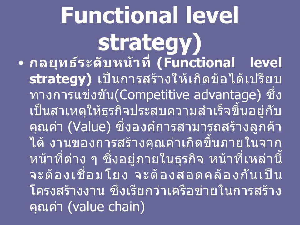 Functional level strategy) กลยุทธ์ระดับหน้าที่ (Functional level strategy) เป็นการสร้างให้เกิดข้อได้เปรียบ ทางการแข่งขัน (Competitive advantage) ซึ่ง