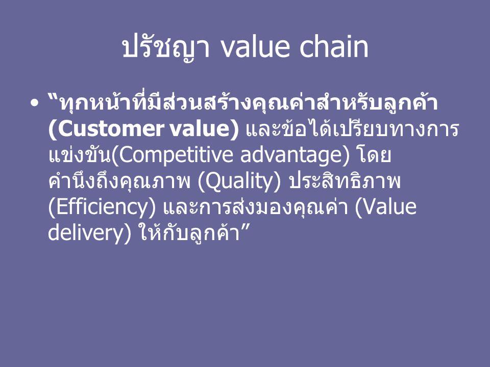 ปรัชญา value chain ทุกหน้าที่มีส่วนสร้างคุณค่าสำหรับลูกค้า (Customer value) และข้อได้เปรียบทางการ แข่งขัน (Competitive advantage) โดย คำนึงถึงคุณภาพ (Quality) ประสิทธิภาพ (Efficiency) และการส่งมองคุณค่า (Value delivery) ให้กับลูกค้า