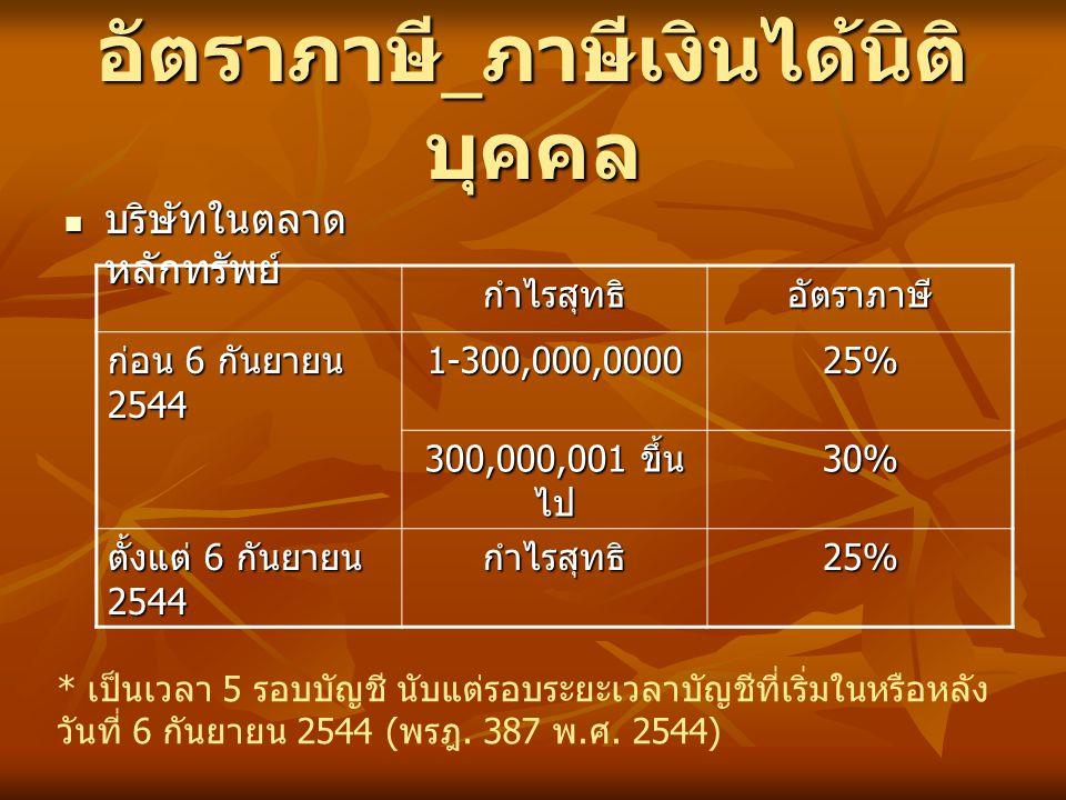 อัตราภาษี _ ภาษีเงินได้นิติ บุคคล บริษัทในตลาด หลักทรัพย์ บริษัทในตลาด หลักทรัพย์ กำไรสุทธิอัตราภาษี ก่อน 6 กันยายน 2544 1-300,000,000025% 300,000,001