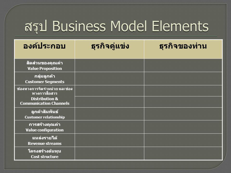 องค์ประกอบ ธุรกิจคู่แข่งธุรกิจของท่าน สัดส่วนของคุณค่า Value Proposition กลุ่มลูกค้า Customer Segments ช่องทางการจัดจำหน่าย และข่อง ทางการสื่อสาร Dist