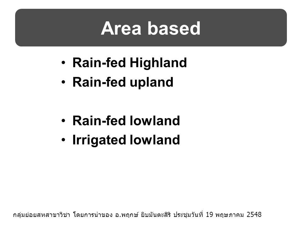 งานวิจัยแบบสหสาขาวิชา การ Area based Commodity based Issue based กลุ่มวิจัย (Unit หรือ Cluster) กลุ่มย่อยสหสาขาวิชา โดยการนำของ อ.พฤกษ์ ยิบมันตะสิริ ประชุมวันที่ 19 พฤษภาคม 2548
