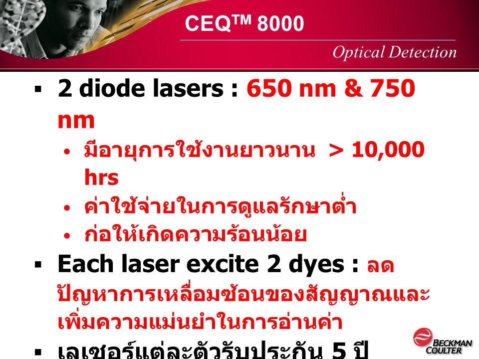 Optical Detection  2 diode lasers : 650 nm & 750 nm มีอายุการใช้งานยาวนาน > 10,000 hrs ค่าใช้จ่ายในการดูแลรักษาต่ำ ก่อให้เกิดความร้อนน้อย  Each lase