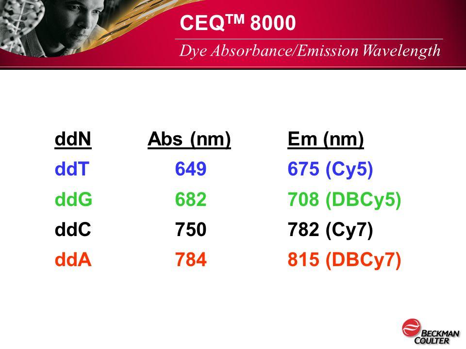 Dye Absorbance/Emission Wavelength ddN Abs (nm)Em (nm) ddT 649675 (Cy5) ddG 682708 (DBCy5) ddC 750782 (Cy7) ddA 784815 (DBCy7) CEQ TM 8000