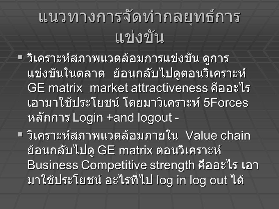แนวทางการจัดทำกลยุทธ์การ แข่งขัน  วิเคราะห์สภาพแวดล้อมการแข่งขัน ดูการ แข่งขันในตลาด ย้อนกลับไปดูตอนวิเคราะห์ GE matrix market attractiveness คืออะไร