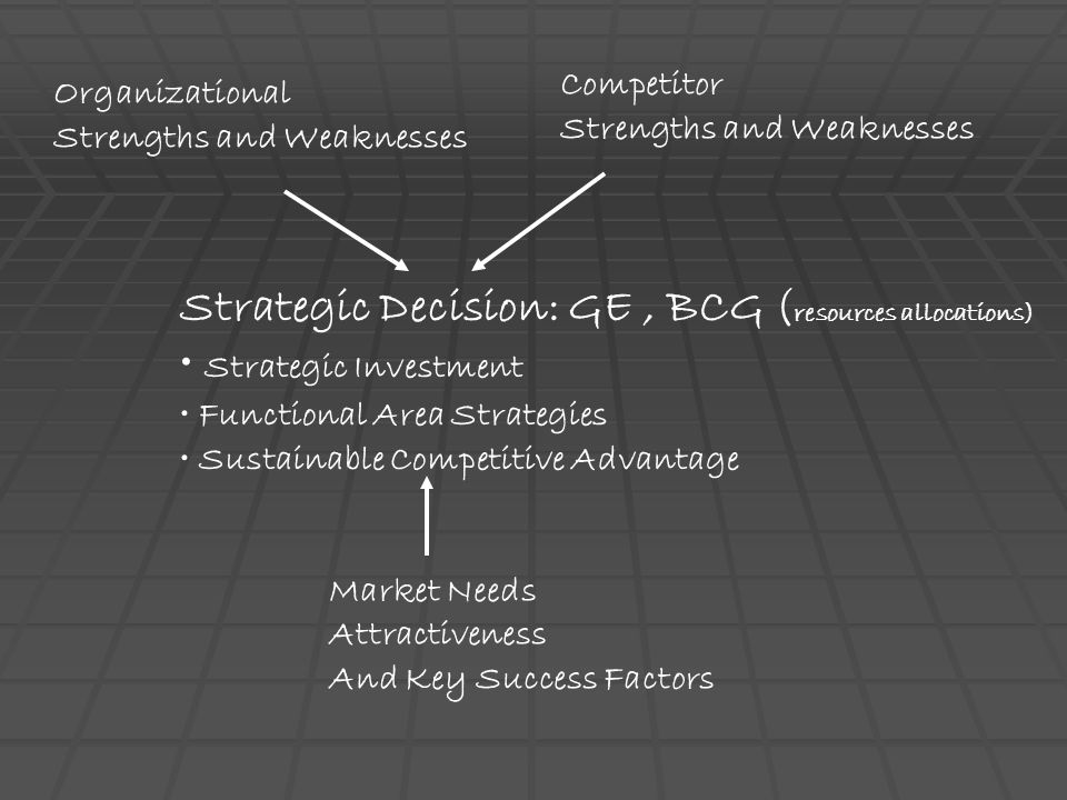 Synergy Enhance customer Value Reduce Operation Cost Reduce required investment