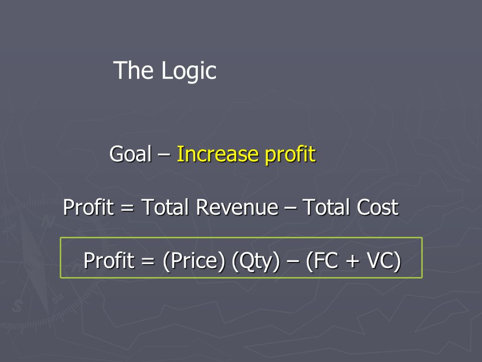 Goal – Increase profit Goal – Increase profit Profit = Total Revenue – Total Cost Profit = Total Revenue – Total Cost Profit = (Price) (Qty) – (FC + V