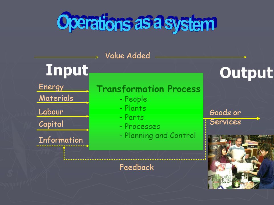 Transformation Process - People - Plants - Parts - Processes - Planning and Control Energy Materials Labour Capital Information Goods or Services Feed