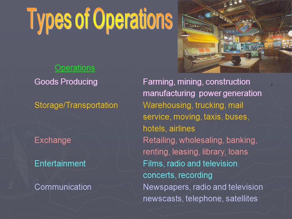 OperationsExamples Goods Producing,Farming, mining, construction manufacturing, power generation Storage/TransportationWarehousing, trucking, mail ser