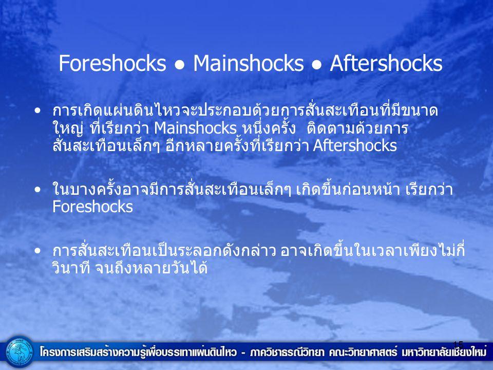 15 Foreshocks ● Mainshocks ● Aftershocks การเกิดแผ่นดินไหวจะประกอบด้วยการสั่นสะเทือนที่มีขนาด ใหญ่ ที่เรียกว่า Mainshocks หนึ่งครั้ง ติดตามด้วยการ สั่