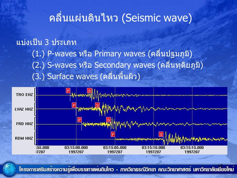 16 คลื่นแผ่นดินไหว (Seismic wave) แบ่งเป็น 3 ประเภท (1.) P-waves หรือ Primary waves (คลื่นปฐมภูมิ) (2.) S-waves หรือ Secondary waves (คลื่นทุติยภูมิ)