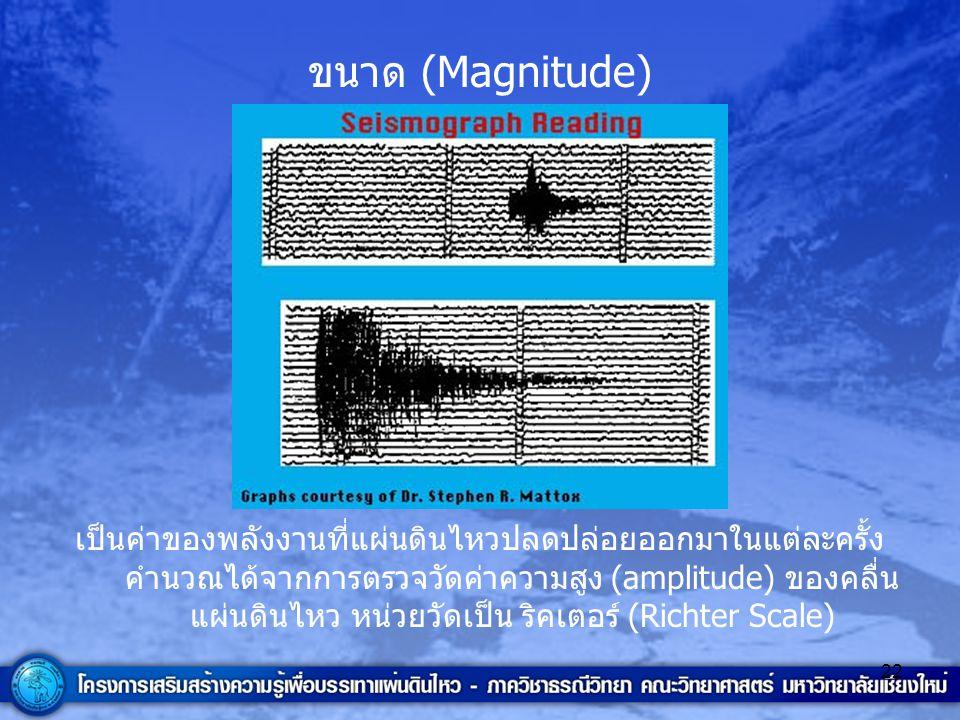22 ขนาด (Magnitude) เป็นค่าของพลังงานที่แผ่นดินไหวปลดปล่อยออกมาในแต่ละครั้ง คำนวณได้จากการตรวจวัดค่าความสูง (amplitude) ของคลื่น แผ่นดินไหว หน่วยวัดเป