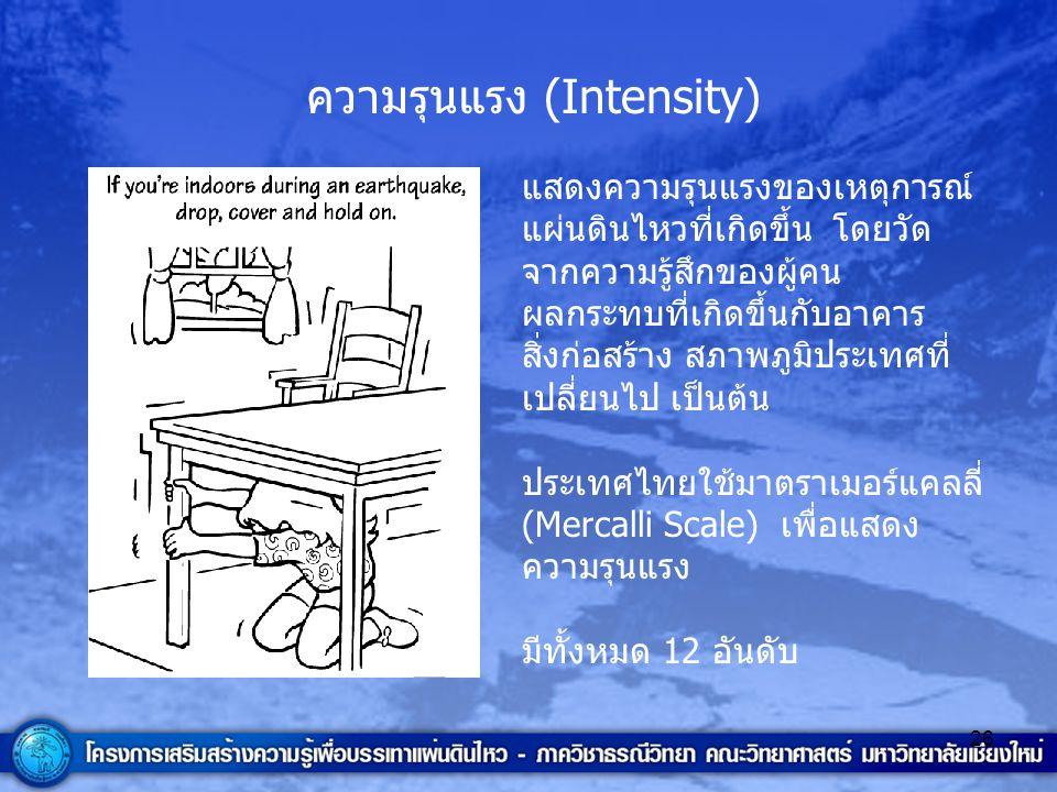 26 ความรุนแรง (Intensity) แสดงความรุนแรงของเหตุการณ์ แผ่นดินไหวที่เกิดขึ้น โดยวัด จากความรู้สึกของผู้คน ผลกระทบที่เกิดขึ้นกับอาคาร สิ่งก่อสร้าง สภาพภู