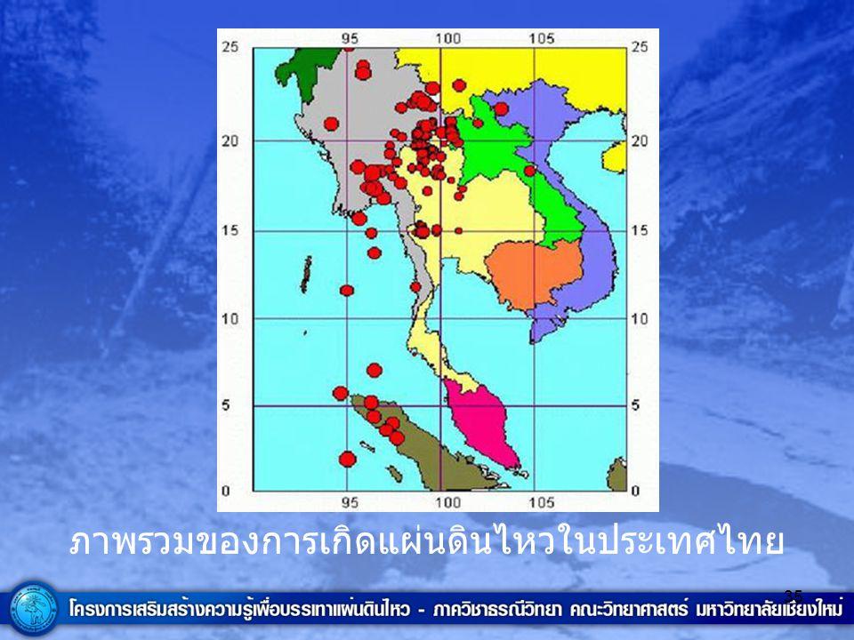 35 ภาพรวมของการเกิดแผ่นดินไหวในประเทศไทย