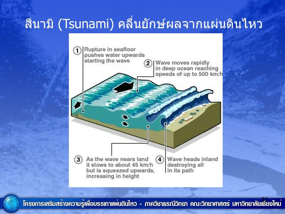 53 สึนามิ (Tsunami) คลื่นยักษ์ผลจากแผ่นดินไหว