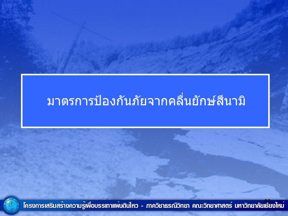 69 มาตรการป้องกันภัยจากคลื่นยักษ์สึนามิ