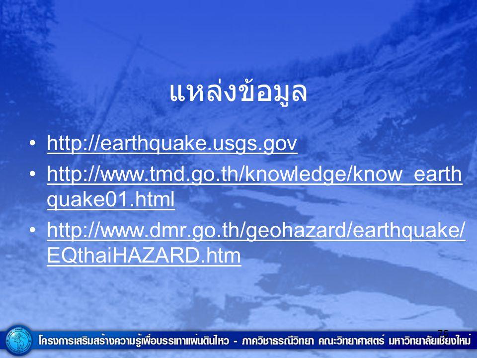 75 แหล่งข้อมูล http://earthquake.usgs.gov http://www.tmd.go.th/knowledge/know_earth quake01.html http://www.dmr.go.th/geohazard/earthquake/ EQthaiHAZA