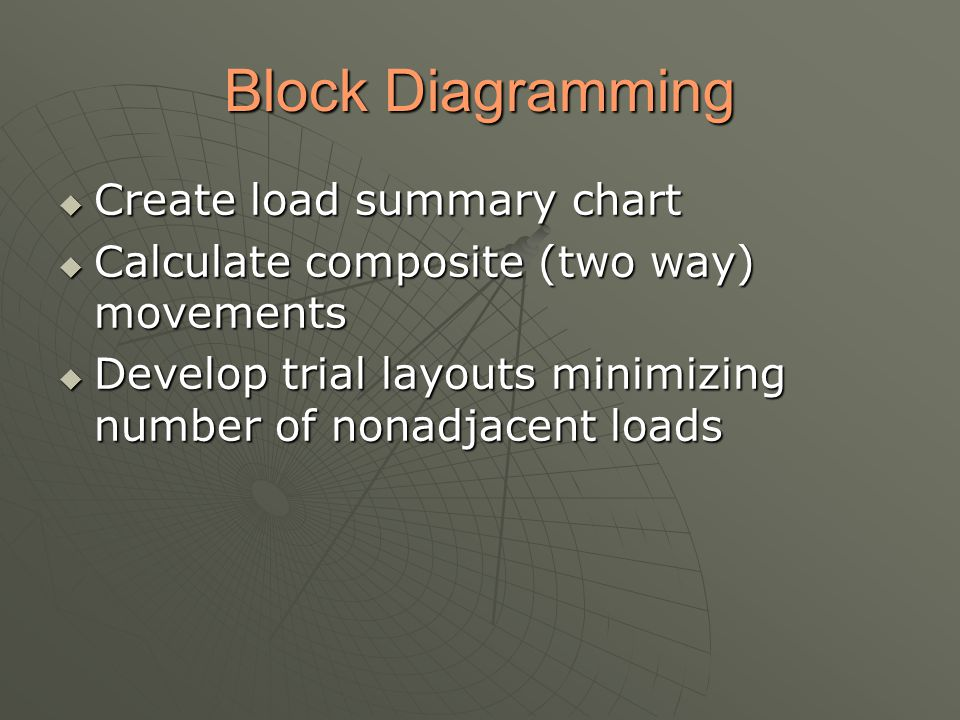 Block Diagramming  Create load summary chart  Calculate composite (two way) movements  Develop trial layouts minimizing number of nonadjacent loads