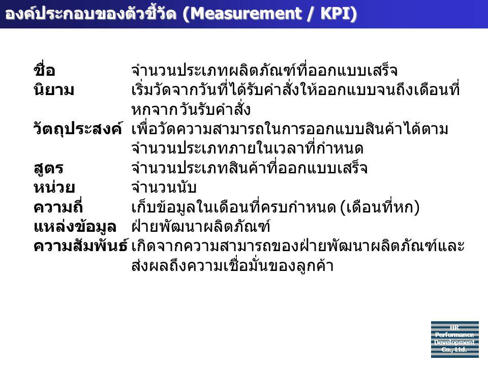องค์ประกอบของตัวชี้วัด (Measurement / KPI) ชื่อจำนวนประเภทผลิตภัณฑ์ที่ออกแบบเสร็จ นิยามเริ่มวัดจากวันที่ได้รับคำสั่งให้ออกแบบจนถึงเดือนที่ หกจากวันรับ