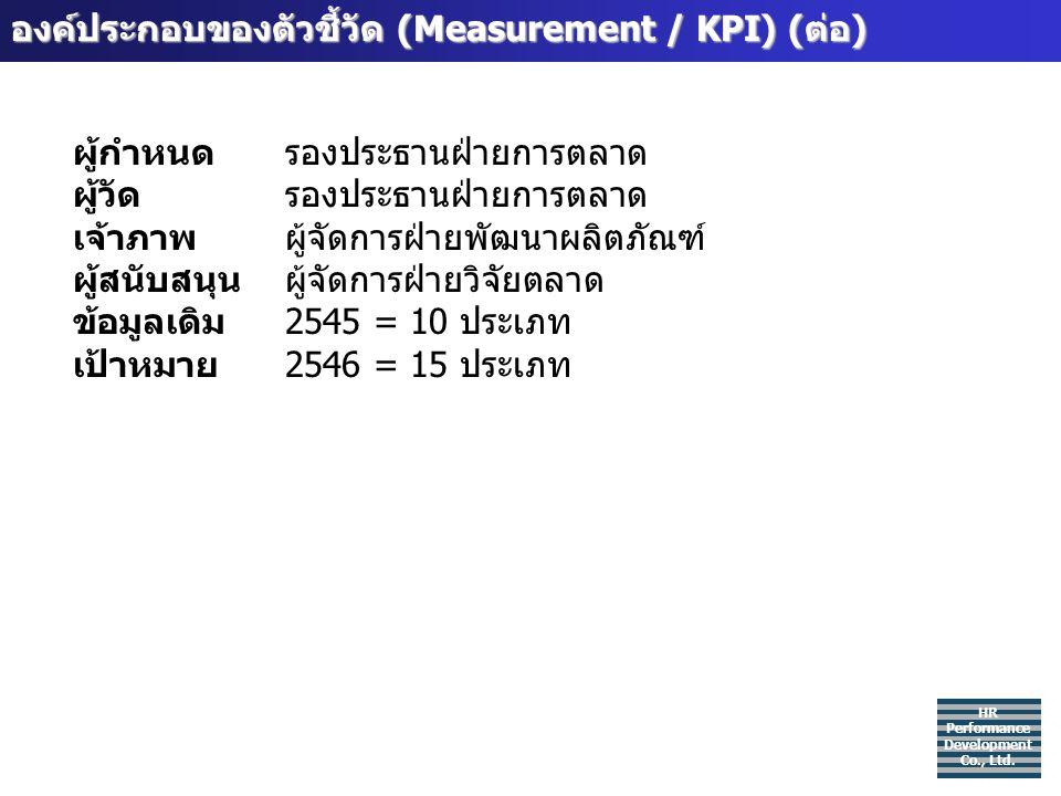 องค์ประกอบของตัวชี้วัด (Measurement / KPI) (ต่อ) ผู้กำหนดรองประธานฝ่ายการตลาด ผู้วัดรองประธานฝ่ายการตลาด เจ้าภาพผู้จัดการฝ่ายพัฒนาผลิตภัณฑ์ ผู้สนับสนุ