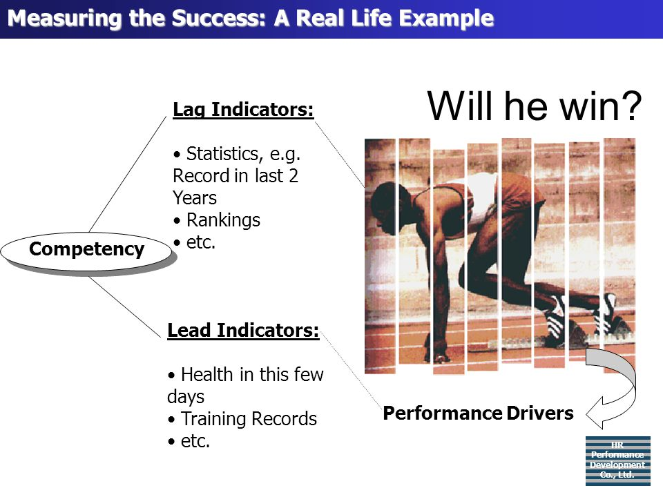 Measuring the Success: A Real Life Example Lag Indicators: Statistics, e.g. Record in last 2 Years Rankings etc. Competency Lead Indicators: Health in