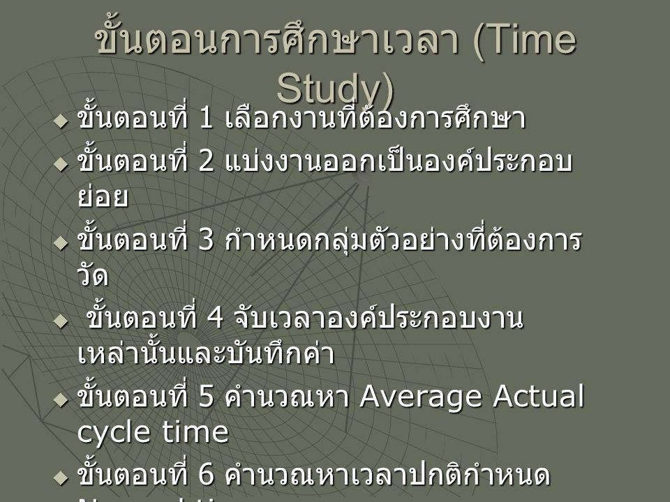 ขั้นตอนการศึกษาเวลา (Time Study)  ขั้นตอนที่ 1 เลือกงานที่ต้องการศึกษา  ขั้นตอนที่ 2 แบ่งงานออกเป็นองค์ประกอบ ย่อย  ขั้นตอนที่ 3 กำหนดกลุ่มตัวอย่าง