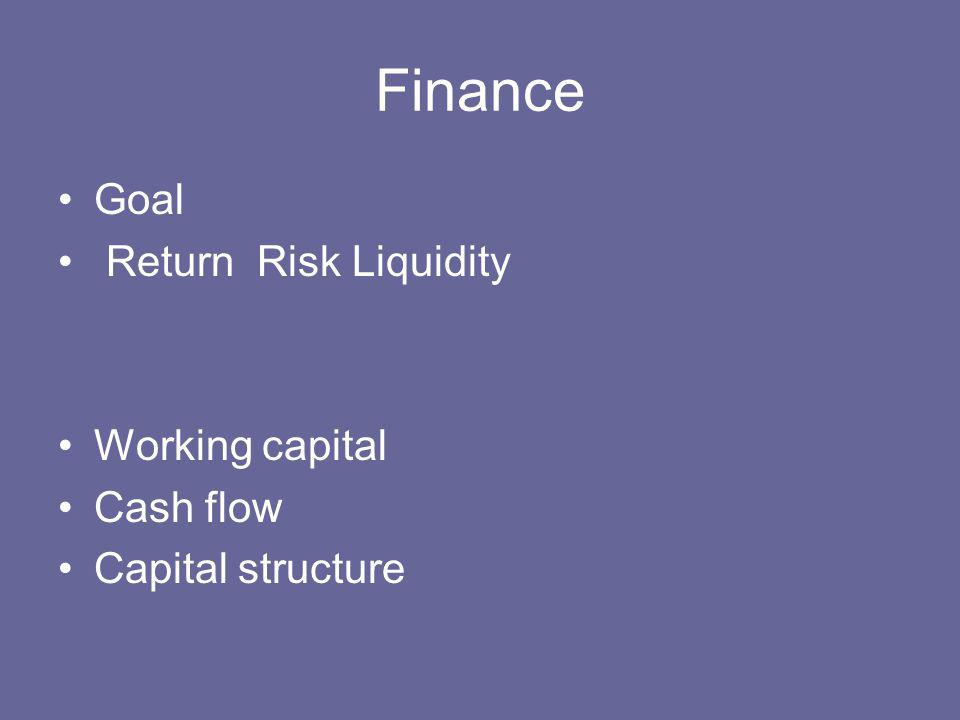 Finance Goal Return Risk Liquidity Working capital Cash flow Capital structure