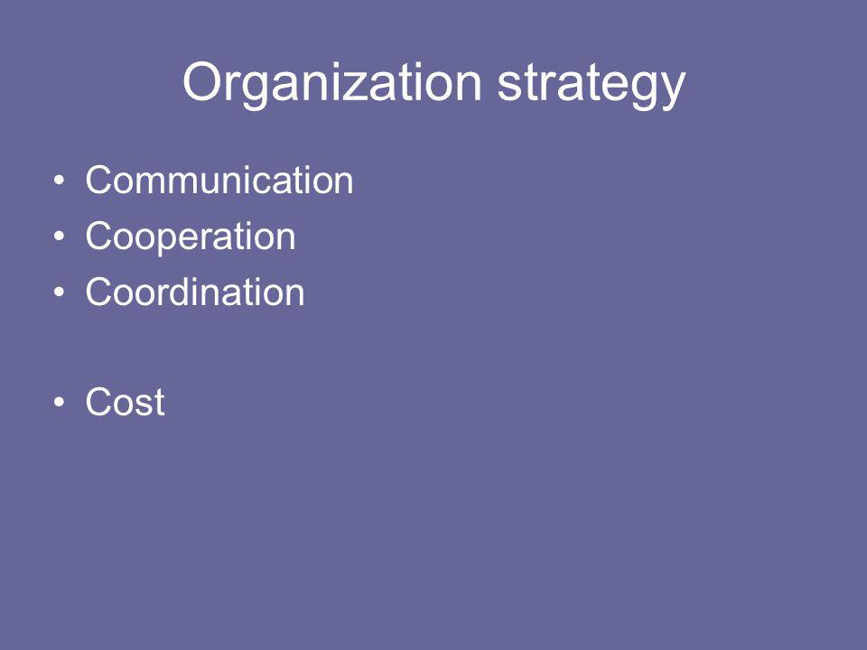 Organization strategy Communication Cooperation Coordination Cost