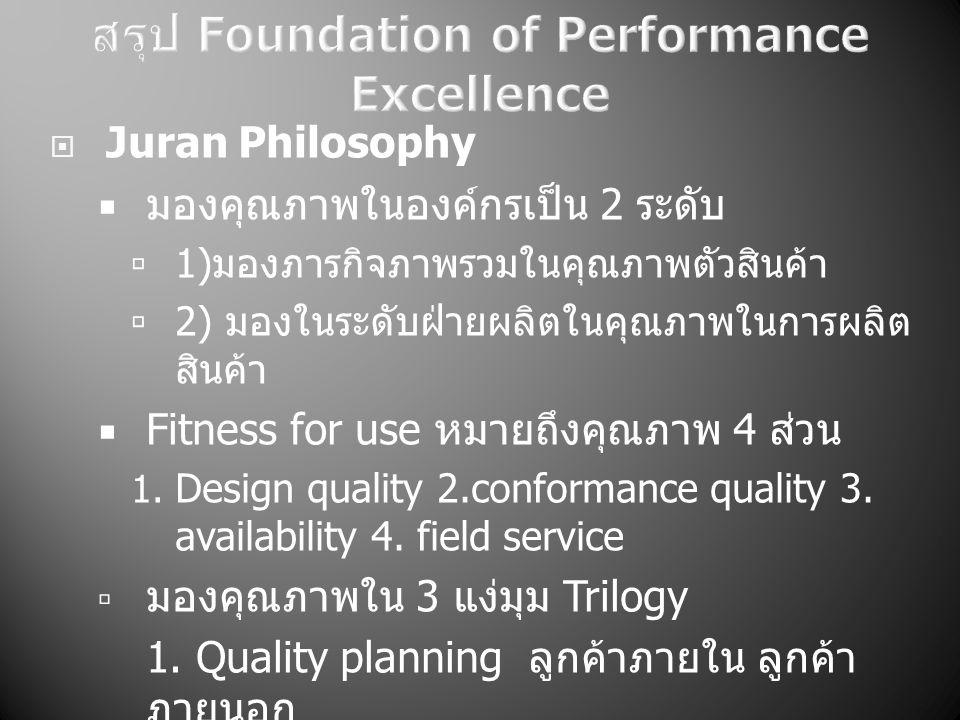  Juran Philosophy  มองคุณภาพในองค์กรเป็น 2 ระดับ  1) มองภารกิจภาพรวมในคุณภาพตัวสินค้า  2) มองในระดับฝ่ายผลิตในคุณภาพในการผลิต สินค้า  Fitness for use หมายถึงคุณภาพ 4 ส่วน  Design quality 2.conformance quality 3.