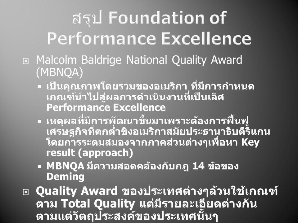  Malcolm Baldrige National Quality Award (MBNQA)  เป็นคุณภาพโดยรวมของอเมริกา ที่มีการกำหนด เกณฑ์นำไปสู่ผลการดำเนินงานที่เป็นเลิศ Performance Excellence  เหตุผลที่มีการพัฒนาขึ้นมาเพราะต้องการฟื้นฟู เศรษฐกิจที่ตกต่ำขิงอเมริกาสมัยประธานาธิบดีรีแกน โดยการระดมสมองจากภาคส่วนต่างๆเพื่อหา Key result (approach)  MBNQA มีความสอดคล้องกับกฎ 14 ข้อของ Deming  Quality Award ของประเทศต่างๆล้วนใช้เกณฑ์ ตาม Total Quality แต่มีรายละเอียดต่างกัน ตามแต่วัตถุประสงค์ของประเทศนั้นๆ  ในอนาคต TQ มีความสำคัญมากขึ้นทุกทีเพราะ ทุกประเทศล้วนต้องการไปสู่ Organizational Excellence