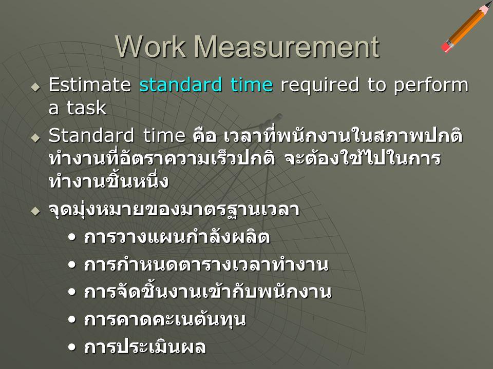 Work Measurement  Estimate standard time required to perform a task  Standard time คือ เวลาที่พนักงานในสภาพปกติ ทำงานที่อัตราความเร็วปกติ จะต้องใช้ไ