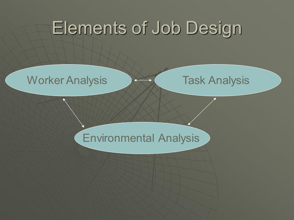 Elements of Job Design Task AnalysisWorker AnalysisEnvironmental Analysis