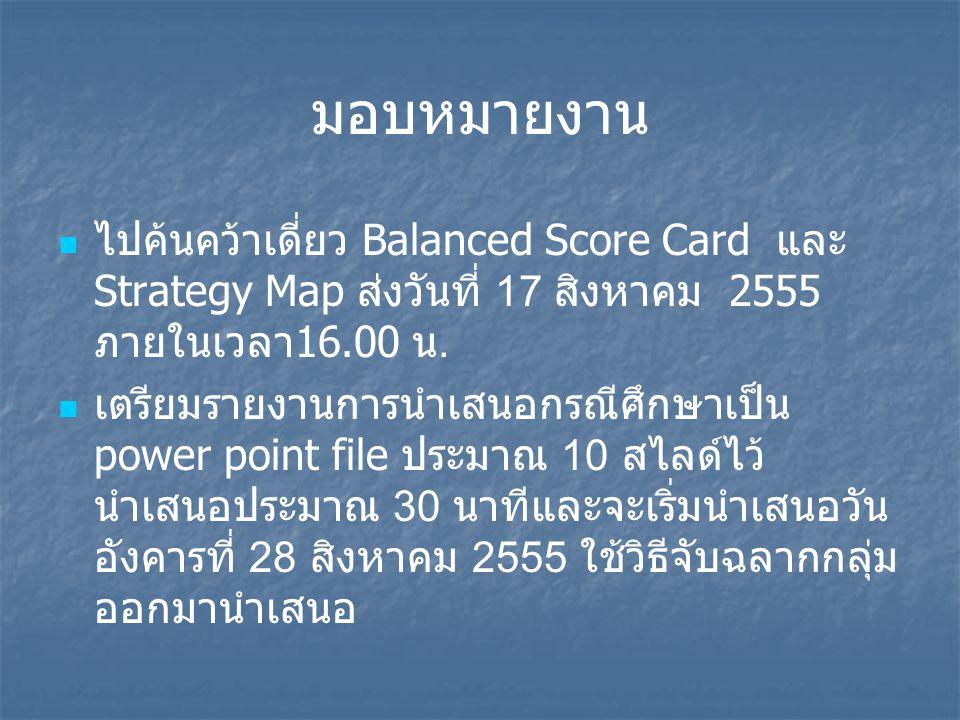 มอบหมายงาน ไปค้นคว้าเดี่ยว Balanced Score Card และ Strategy Map ส่งวันที่ 17 สิงหาคม 2555 ภายในเวลา 16.00 น. เตรียมรายงานการนำเสนอกรณีศึกษาเป็น power