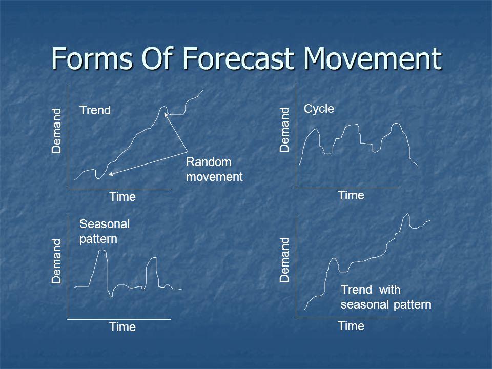 Demand Behavior Trend Trend gradual, long-term up or down movement gradual, long-term up or down movement Cycle Cycle up & down movement repeating ove