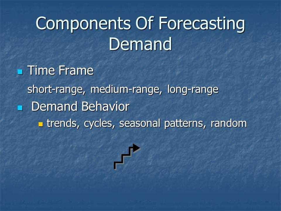 Components Of Forecasting Demand Time Frame Time Frame short-range, medium-range, long-range Demand Behavior Demand Behavior trends, cycles, seasonal patterns, random trends, cycles, seasonal patterns, random