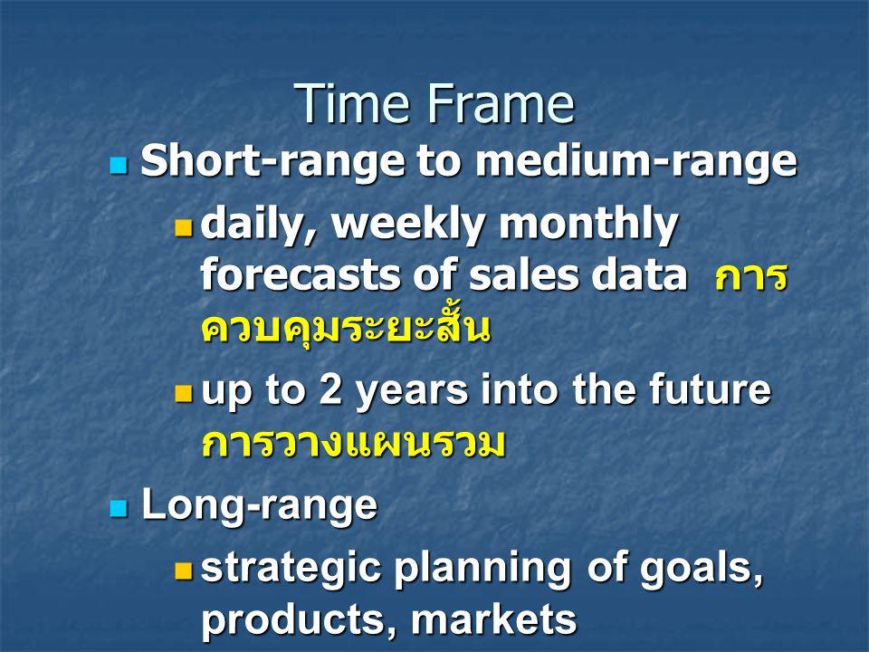Components Of Forecasting Demand Time Frame Time Frame short-range, medium-range, long-range Demand Behavior Demand Behavior trends, cycles, seasonal