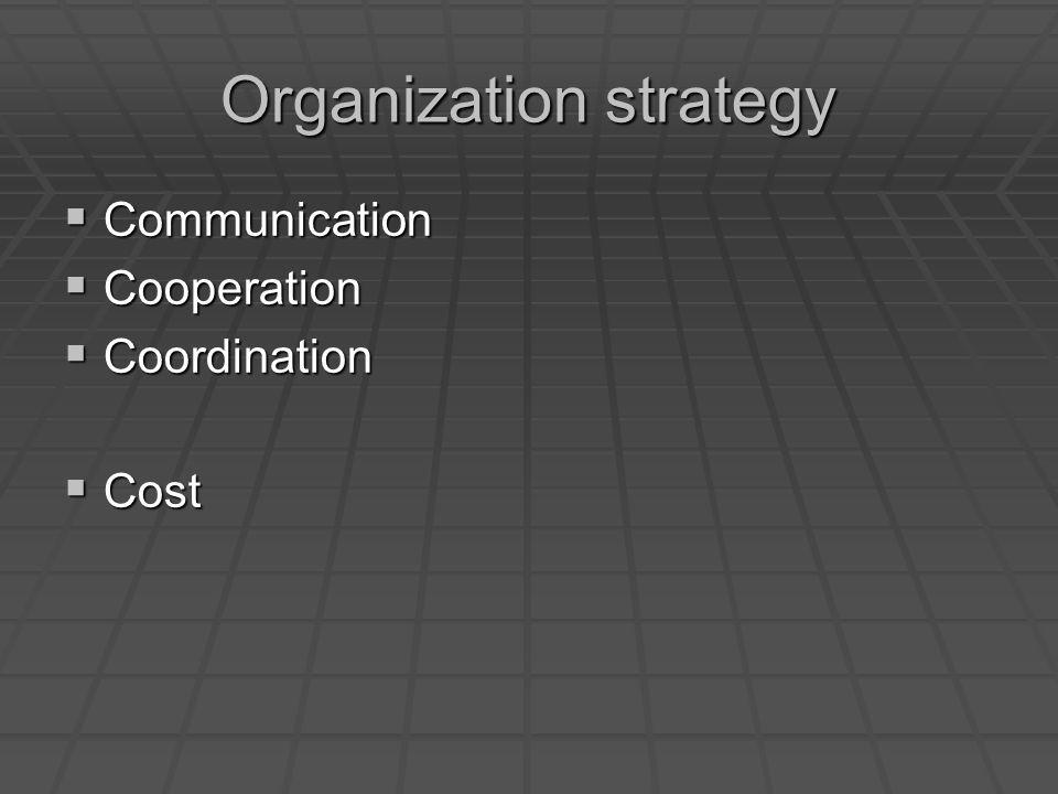 Organization strategy  Communication  Cooperation  Coordination  Cost