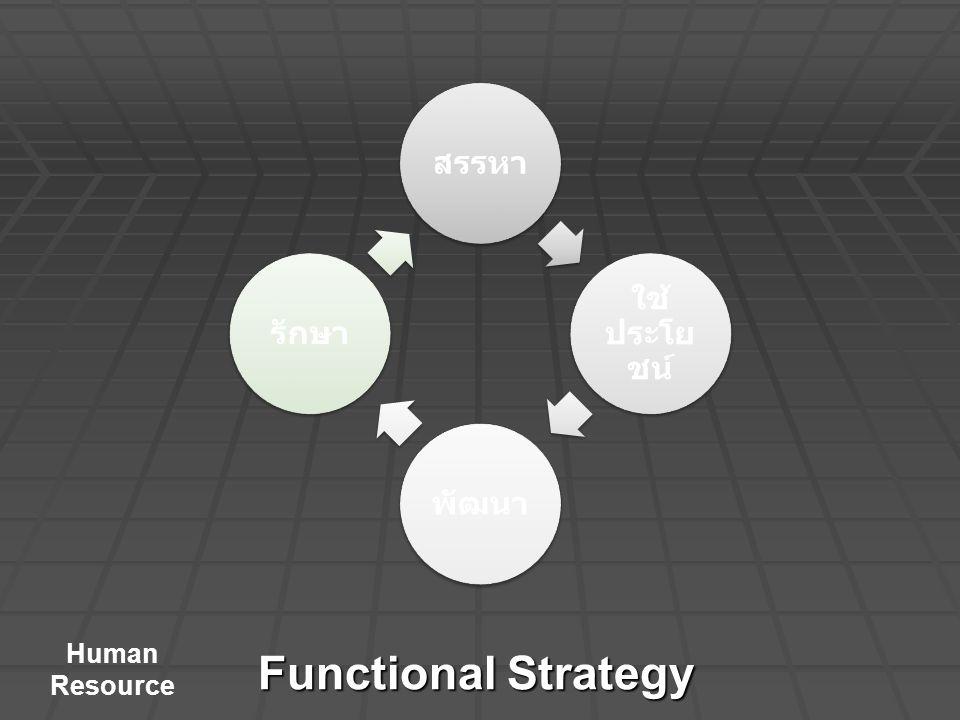 Functional Strategy Human Resource สรรหา ใช้ ประโย ชน์ พัฒนารักษา