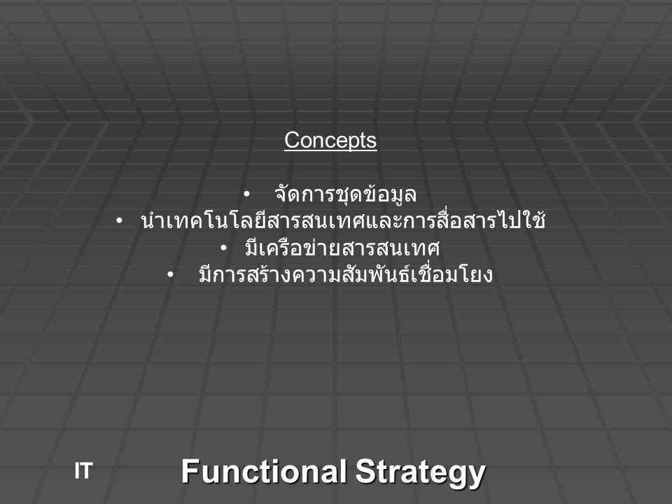 Functional Strategy IT Concepts จัดการชุดข้อมูล นำเทคโนโลยีสารสนเทศและการสื่อสารไปใช้ มีเครือข่ายสารสนเทศ มีการสร้างความสัมพันธ์เชื่อมโยง