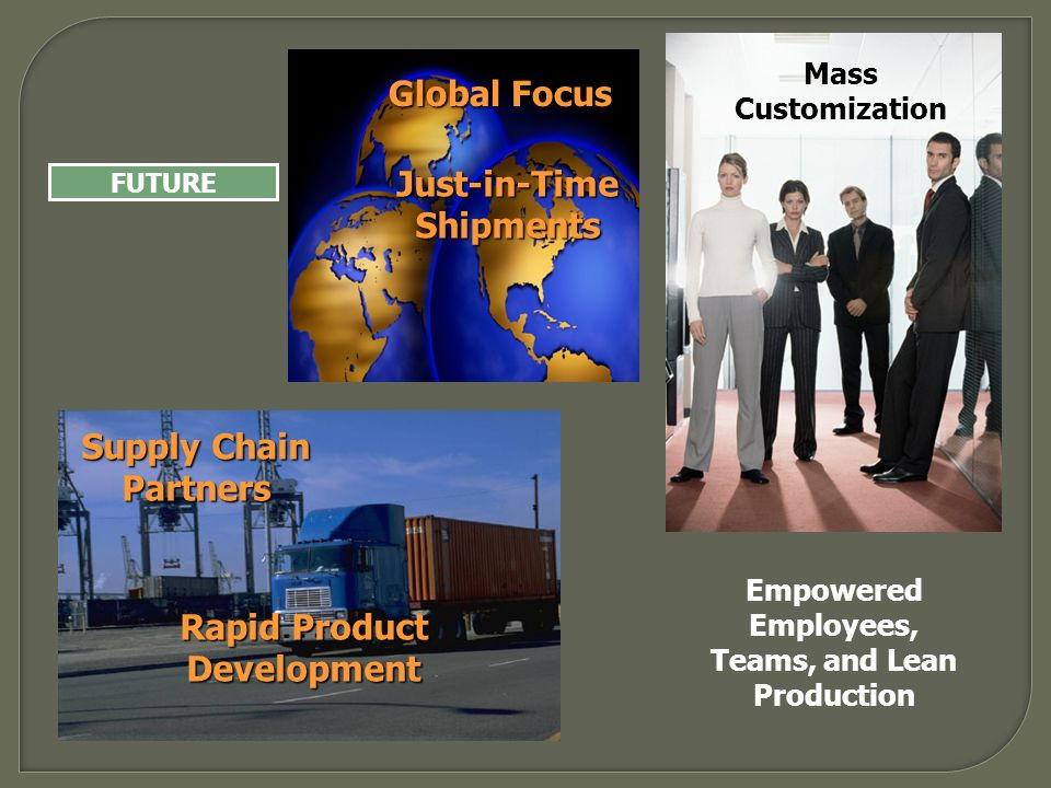 FUTURE Global Focus Just-in-TimeShipments Supply Chain Partners Rapid Product Development Mass Customization Empowered Employees, Teams, and Lean Production