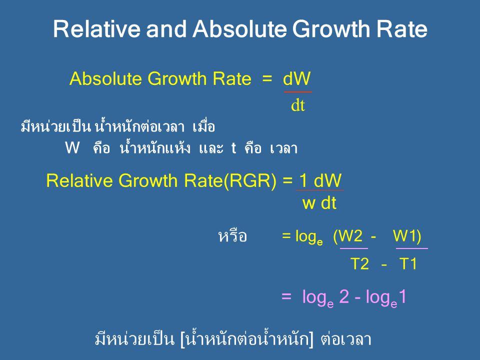 มีหน่วยเป็น น้ำหนักต่อเวลา เมื่อ W คือ น้ำหนักแห้ง และ t คือ เวลา Relative Growth Rate(RGR) = 1 dW w dt Absolute Growth Rate = dW dt Relative and Absolute Growth Rate T2 – T1 = log e (W2 - W1) มีหน่วยเป็น [น้ำหนักต่อน้ำหนัก] ต่อเวลา = log e 2 - log e 1 หรือ