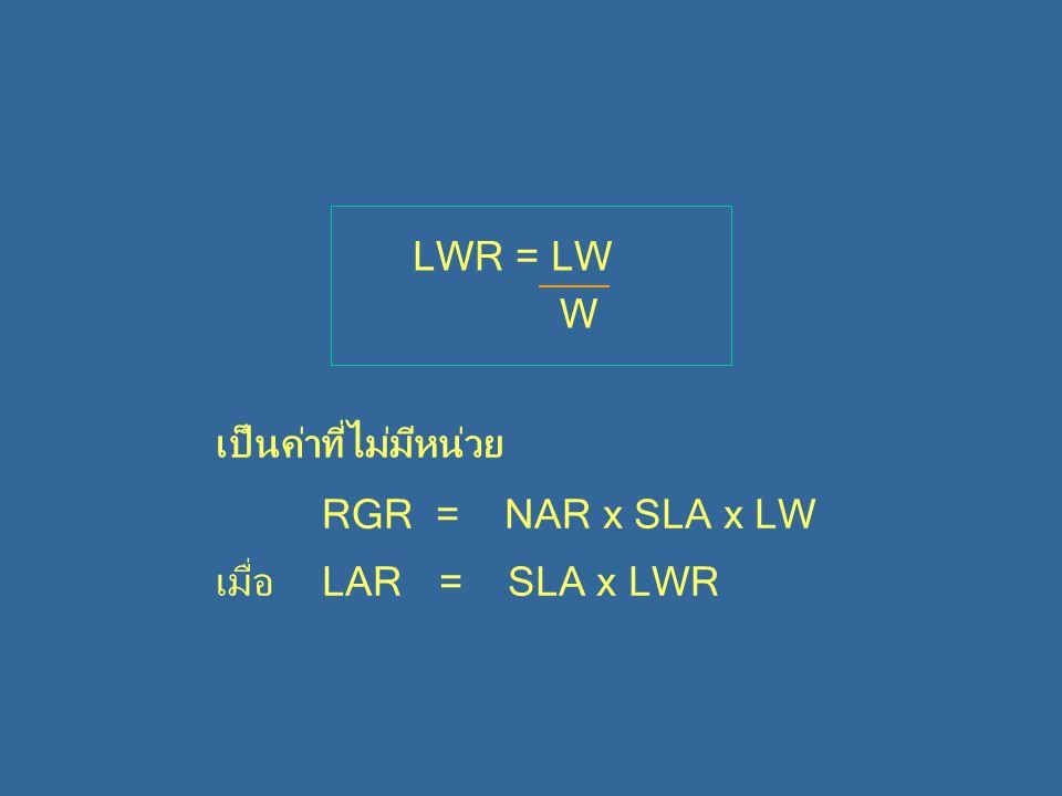 เป็นค่าที่ไม่มีหน่วย RGR = NAR x SLA x LW เมื่อ LAR = SLA x LWR LWR = LW W