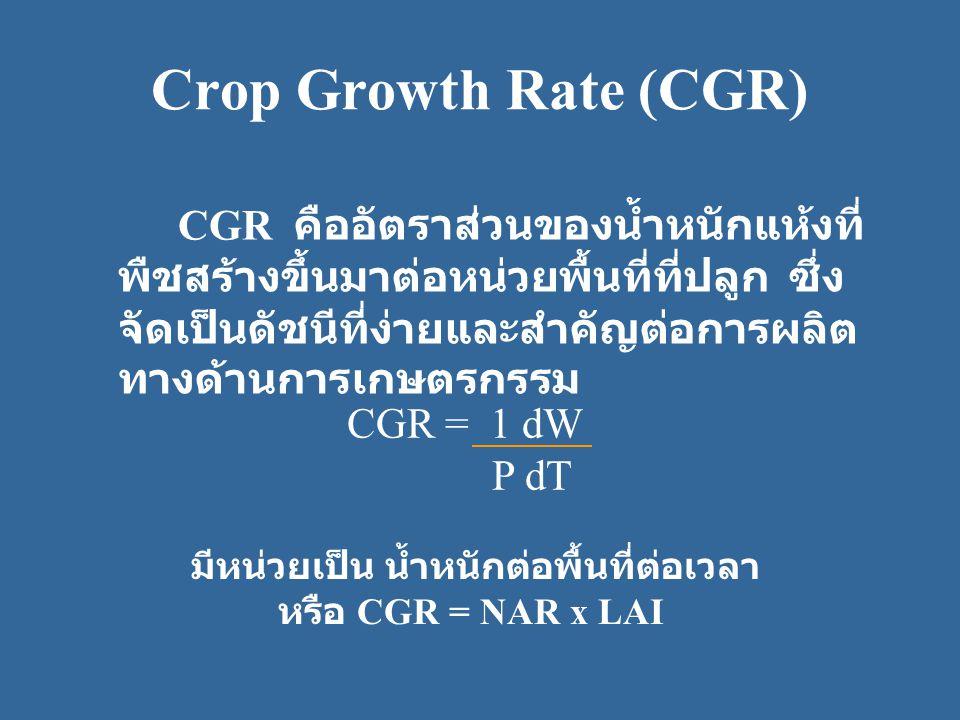 Crop Growth Rate (CGR) CGR คืออัตราส่วนของน้ำหนักแห้งที่ พืชสร้างขึ้นมาต่อหน่วยพื้นที่ที่ปลูก ซึ่ง จัดเป็นดัชนีที่ง่ายและสำคัญต่อการผลิต ทางด้านการเกษตรกรรม CGR = 1 dW P dT มีหน่วยเป็น น้ำหนักต่อพื้นที่ต่อเวลา หรือ CGR = NAR x LAI