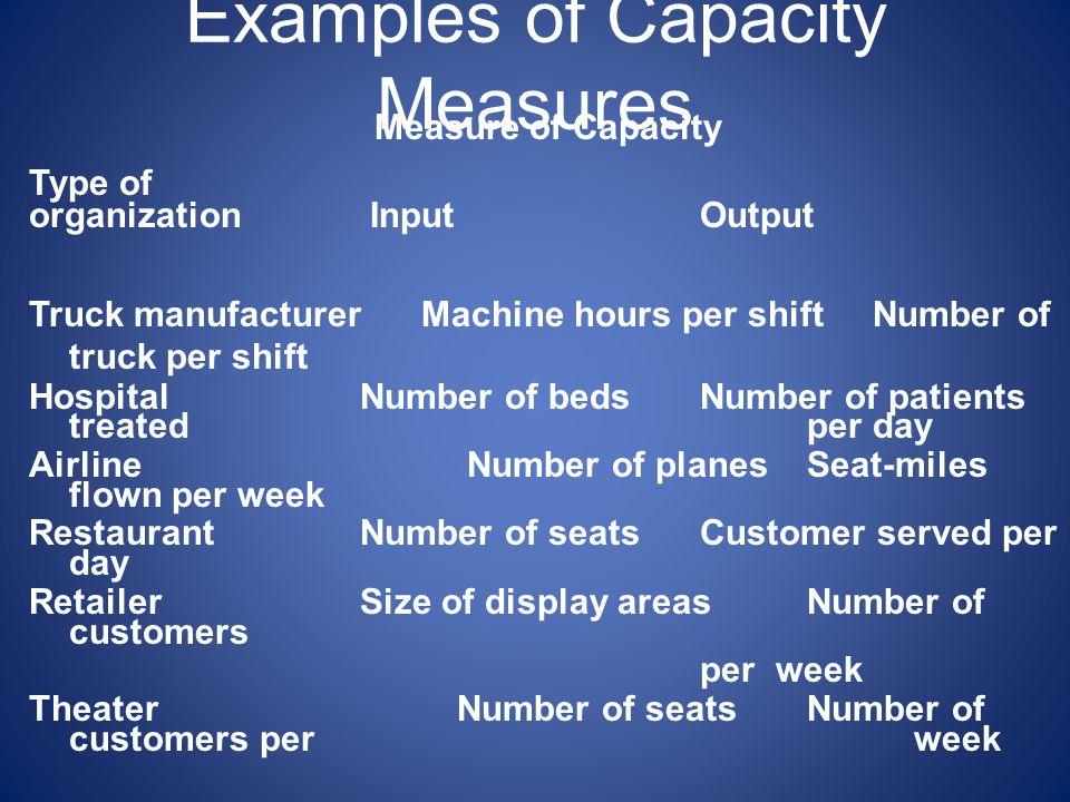 ปัจจัยกำหนดกำลังการผลิต การออกแบบกระบวนการผลิต การออกแบบผลิตภัณฑ์ ความหลากหลายของผลิตภัณฑ์ คุณภาพผลิตภัณฑ์ การกำหนดตารางการผลิต การบริหารวัสดุให้พอต่อการผลิต การบำรุงรักษา การออกแบบงานและบริหารบุคลากร