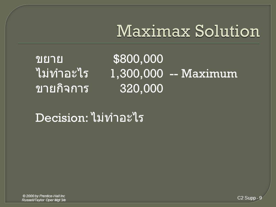 C2 Supp - 8 Expand$ 800,000$ 500,000 ไม่ทำอะไร 1,300,000-150,000 ขายกิจการ 320,000320,000 States Of Nature ตลาดดี ตลาดไม่ดี DecisionCompetitive Condit