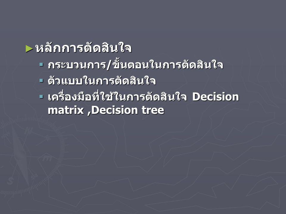 หลักการตัดสินใจ
