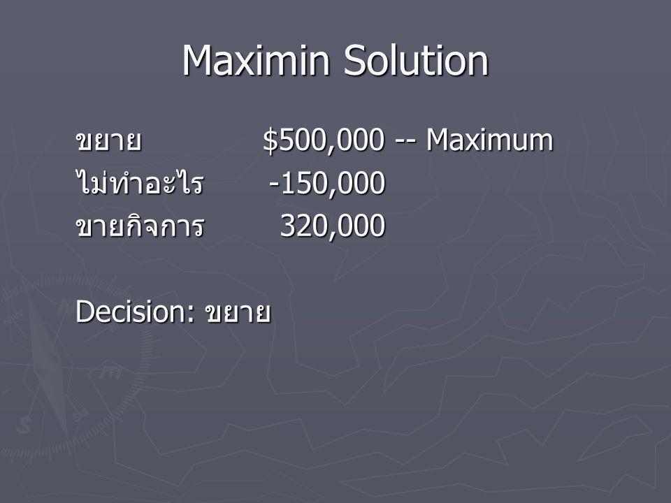 Maximax Solution ขยาย $800,000 ไม่ทำอะไร 1,300,000 -- Maximum ขายกิจการ 320,000 Decision: ไม่ทำอะไร