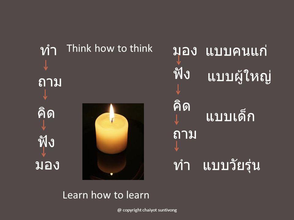 มอง ฟัง ทำแบบวัยรุ่น ถาม คิด มอง ฟัง ทำ ถาม คิด แบบเด็ก แบบคนแก่ แบบผู้ใหญ่ @ copyright chaiyot suntivong Think how to think Learn how to learn